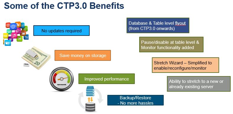 SQL2016_CTP30_Benefits