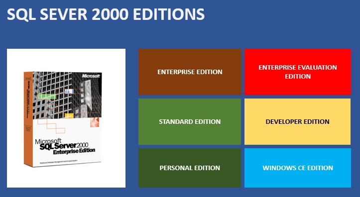 SS2000_Edition