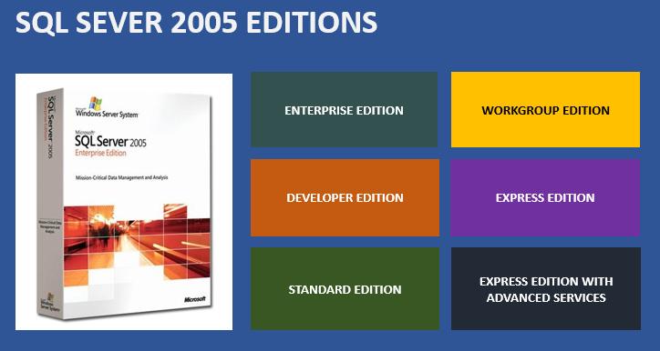 SS2005_Edition