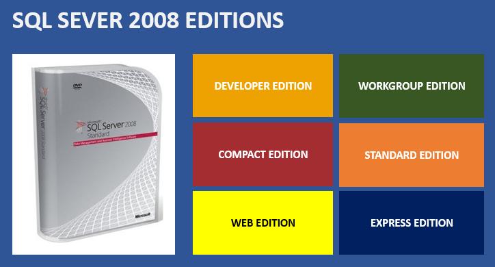 SS2008_Edition