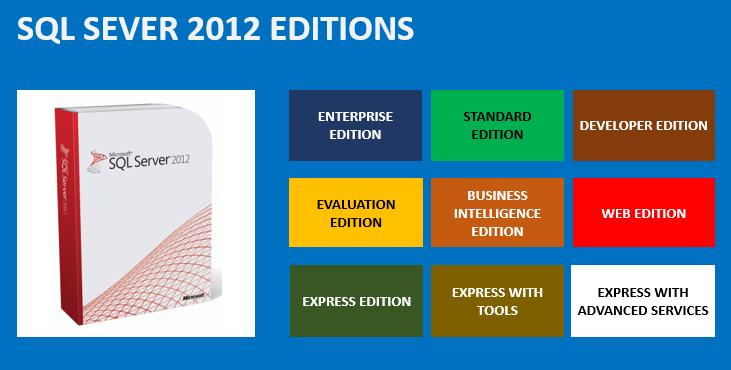 SS2012_Edition