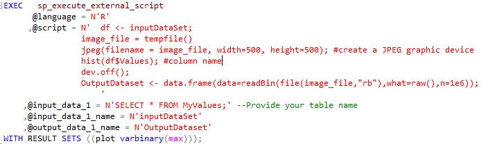 R Plots in SQL Server 2016 | Data Awareness Programme